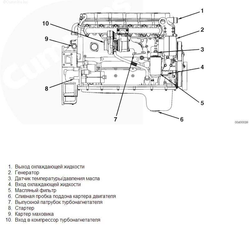 схема датчиков двигателя камаз