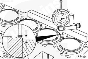 Гильзы цилиндра двигателя Камминз
